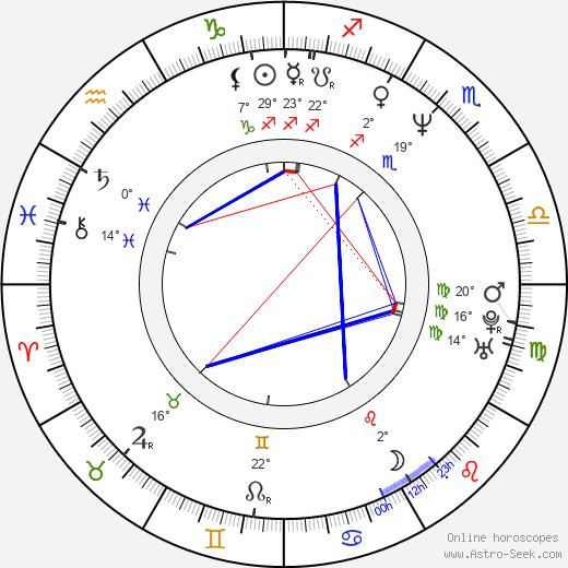 Alessandro Paci birth chart, biography, wikipedia 2020, 2021