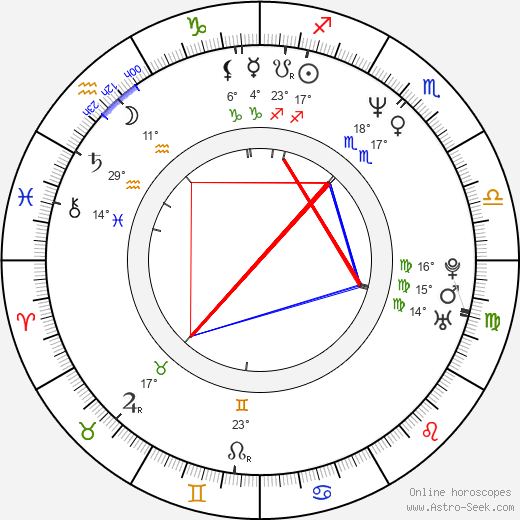 Antony Szeto birth chart, biography, wikipedia 2019, 2020