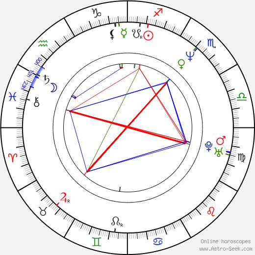 Bobby Flay astro natal birth chart, Bobby Flay horoscope, astrology