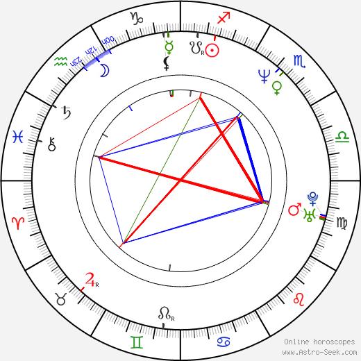 Carina Lau astro natal birth chart, Carina Lau horoscope, astrology