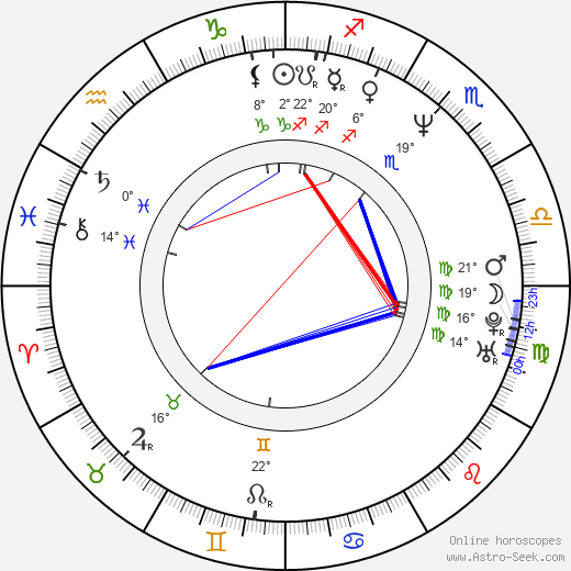 Christopher Del Gaudio birth chart, biography, wikipedia 2019, 2020