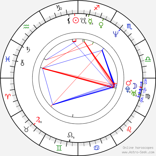 Christopher Del Gaudio birth chart, Christopher Del Gaudio astro natal horoscope, astrology
