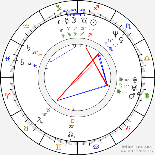 Cliff Eidelman birth chart, biography, wikipedia 2017, 2018