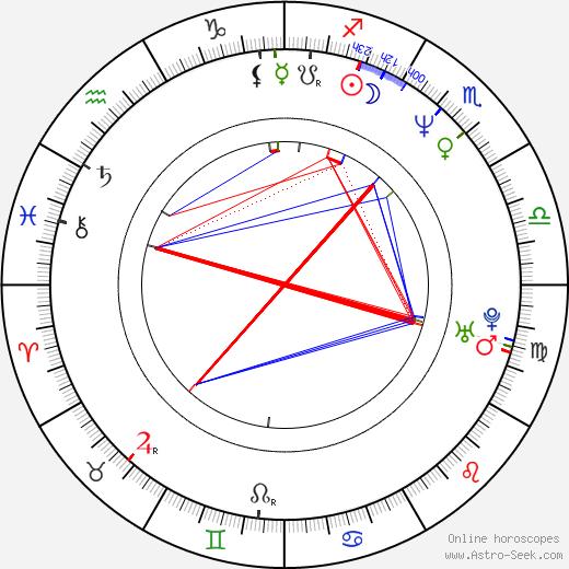 Dariusz Gajewski astro natal birth chart, Dariusz Gajewski horoscope, astrology