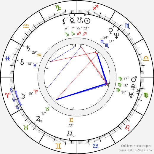 Dino Stamatopoulos birth chart, biography, wikipedia 2020, 2021