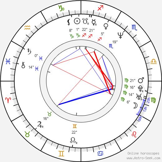 Eddie Vedder birth chart, biography, wikipedia 2019, 2020