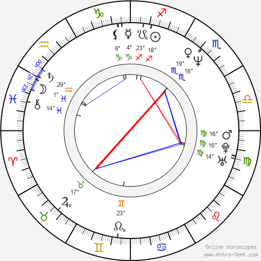 Edith González birth chart, biography, wikipedia 2019, 2020