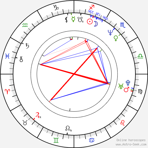 Fred Wolf astro natal birth chart, Fred Wolf horoscope, astrology