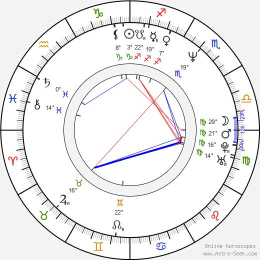 Gary McAllister birth chart, biography, wikipedia 2020, 2021