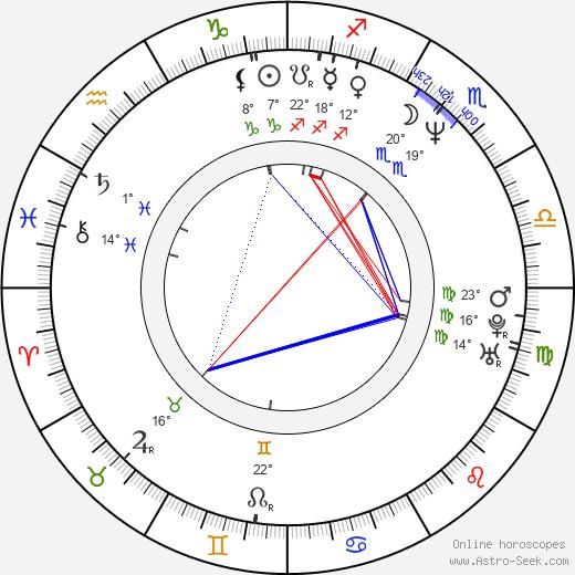 Geoff Dolan birth chart, biography, wikipedia 2019, 2020