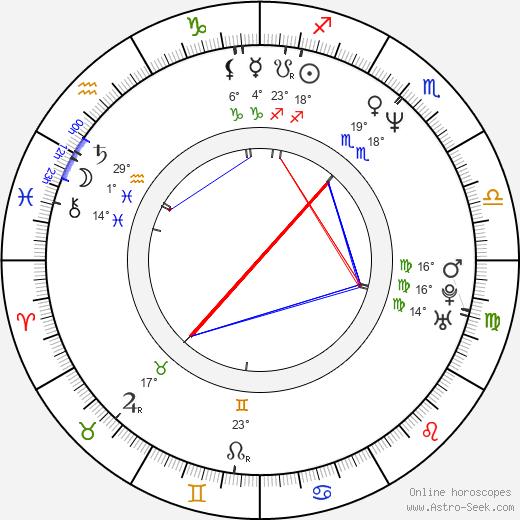 George Newbern birth chart, biography, wikipedia 2020, 2021