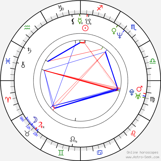 Georgie Parker astro natal birth chart, Georgie Parker horoscope, astrology