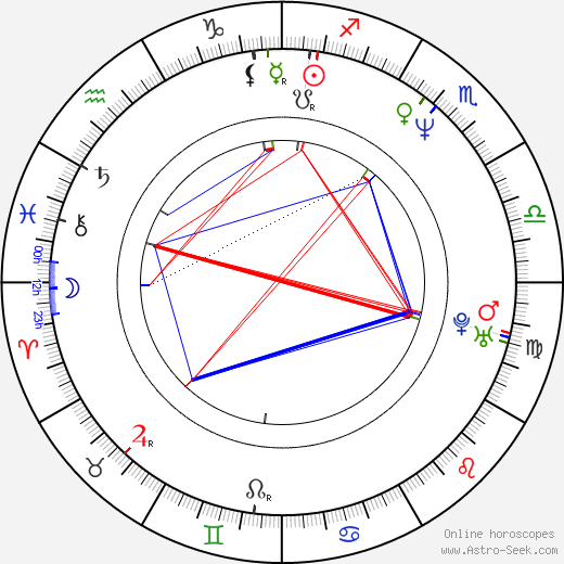 Hideto Matsumoto astro natal birth chart, Hideto Matsumoto horoscope, astrology