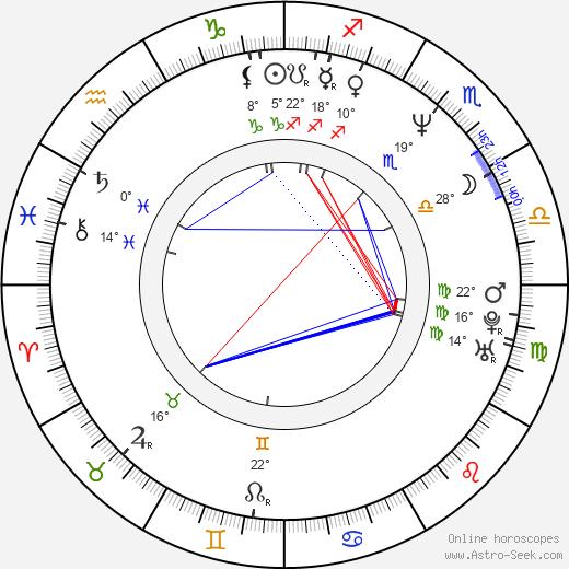 Ian Gomez birth chart, biography, wikipedia 2019, 2020