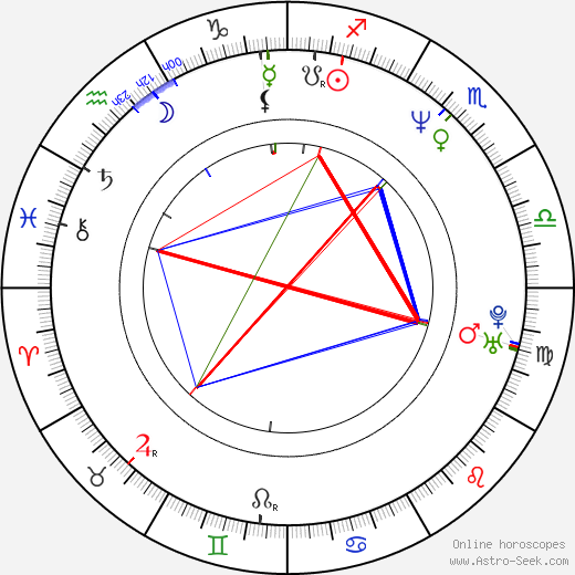 Laurent Natrella birth chart, Laurent Natrella astro natal horoscope, astrology