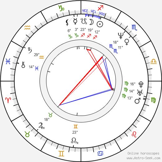 Marisa Tomei birth chart, biography, wikipedia 2019, 2020