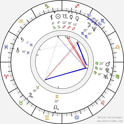 Michael Cudlitz birth chart, biography, wikipedia 2019, 2020