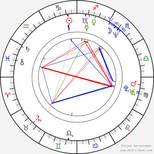 Michael Cudlitz astro natal birth chart, Michael Cudlitz horoscope, astrology