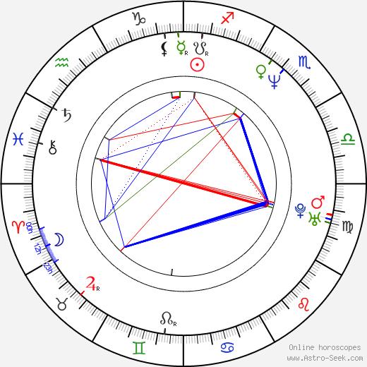 Michael Moloney день рождения гороскоп, Michael Moloney Натальная карта онлайн