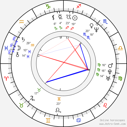 Michel Courtemanche birth chart, biography, wikipedia 2019, 2020