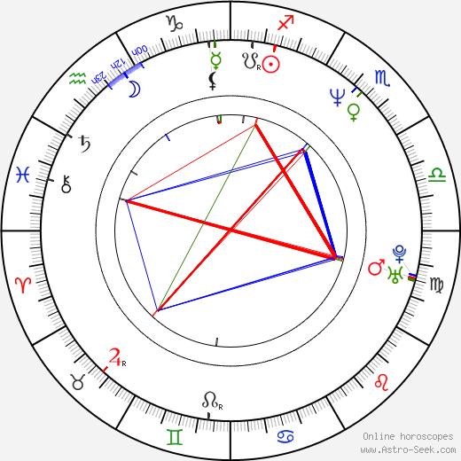 Mireille Calmel tema natale, oroscopo, Mireille Calmel oroscopi gratuiti, astrologia