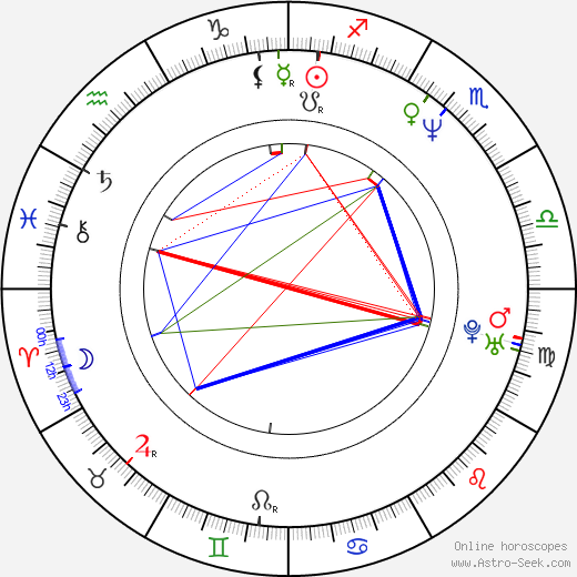 Noémie Lvovsky birth chart, Noémie Lvovsky astro natal horoscope, astrology