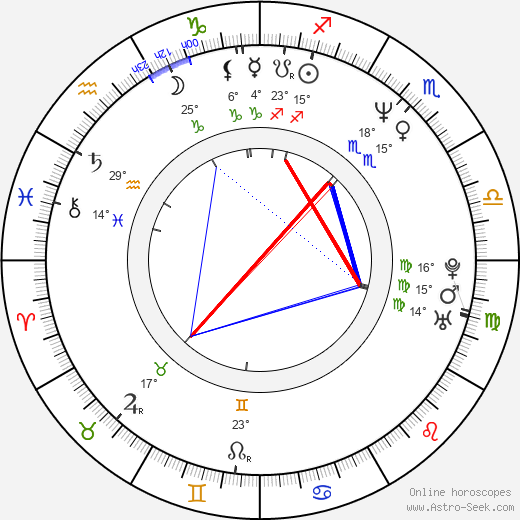 Patrick Fabian birth chart, biography, wikipedia 2019, 2020
