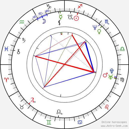 Patrick Fabian astro natal birth chart, Patrick Fabian horoscope, astrology