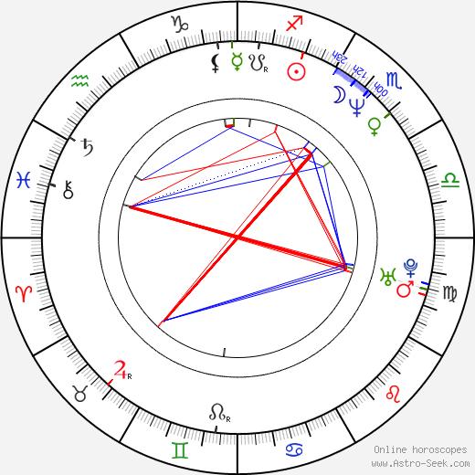 Paul A. Kaufman birth chart, Paul A. Kaufman astro natal horoscope, astrology