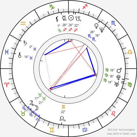 Paul Vogt birth chart, biography, wikipedia 2020, 2021