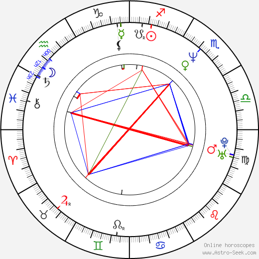 Prudence Liew birth chart, Prudence Liew astro natal horoscope, astrology