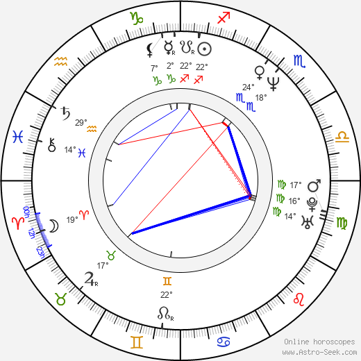 Rebecca Gibney birth chart, biography, wikipedia 2019, 2020