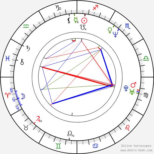 Rebecca Gibney astro natal birth chart, Rebecca Gibney horoscope, astrology