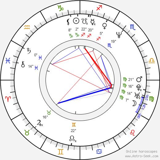 Reg Rogers birth chart, biography, wikipedia 2020, 2021