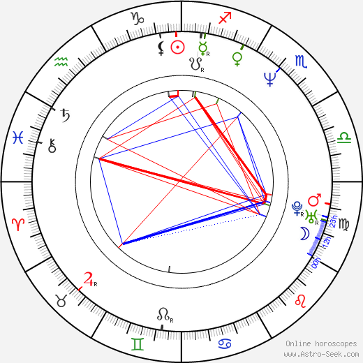 Reg Rogers astro natal birth chart, Reg Rogers horoscope, astrology