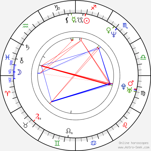 Shawn Welling astro natal birth chart, Shawn Welling horoscope, astrology