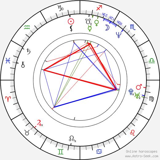 Софи (актриса) Уорд Sophie Ward день рождения гороскоп, Sophie Ward Натальная карта онлайн