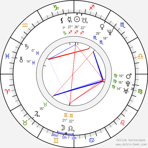 Steve Austin birth chart, biography, wikipedia 2019, 2020