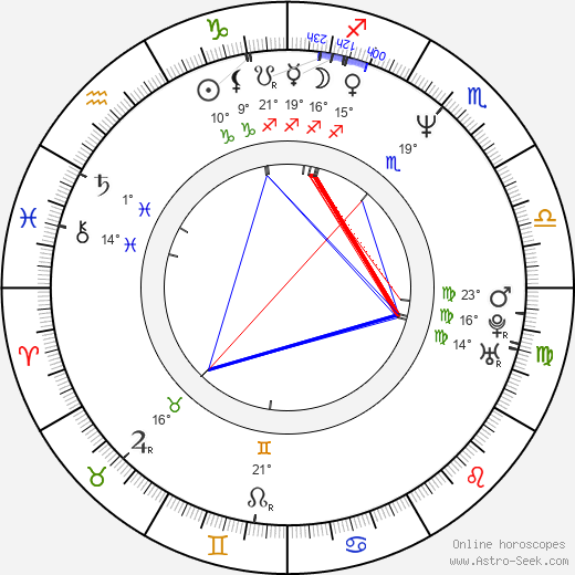 Valentina Vargas birth chart, biography, wikipedia 2019, 2020