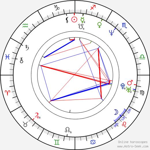 Venu Nair tema natale, oroscopo, Venu Nair oroscopi gratuiti, astrologia