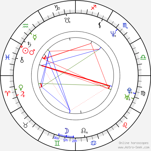 Brad McGann tema natale, oroscopo, Brad McGann oroscopi gratuiti, astrologia
