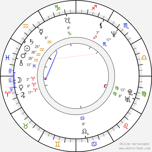 Ching Wan Lau birth chart, biography, wikipedia 2018, 2019