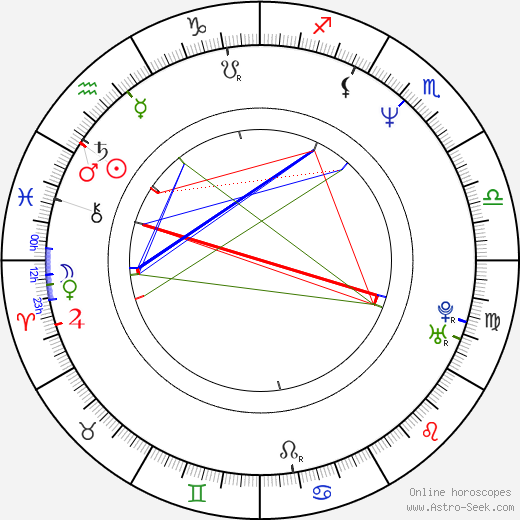 Ching Wan Lau birth chart, Ching Wan Lau astro natal horoscope, astrology