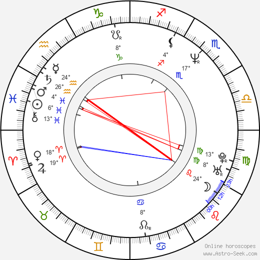 Christian McIntire birth chart, biography, wikipedia 2020, 2021
