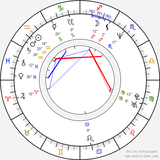 Dona Speir birth chart, biography, wikipedia 2019, 2020