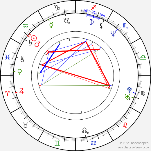 Dona Speir birth chart, Dona Speir astro natal horoscope, astrology