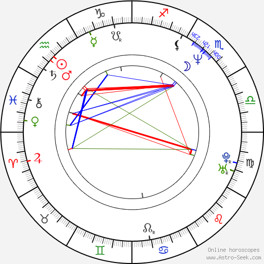 Duff McKagan astro natal birth chart, Duff McKagan horoscope, astrology