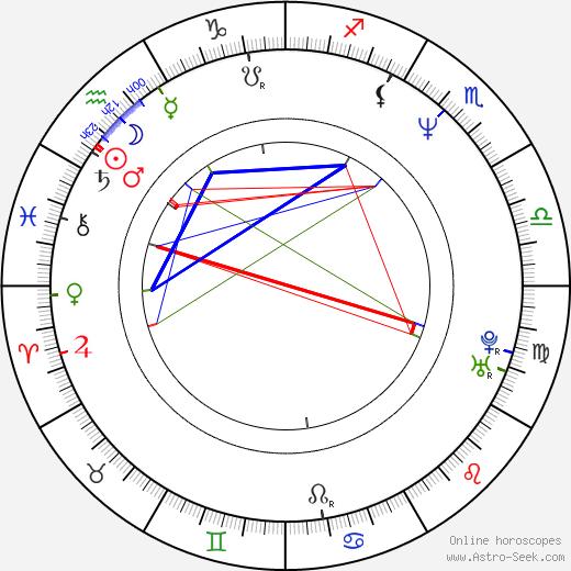 Erin Cressida Wilson astro natal birth chart, Erin Cressida Wilson horoscope, astrology