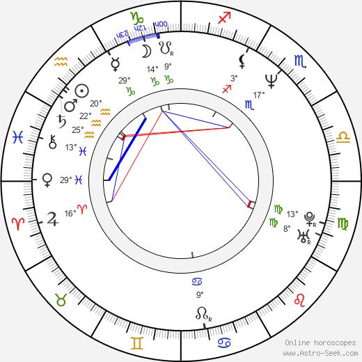 Francesca Neri birth chart, biography, wikipedia 2020, 2021