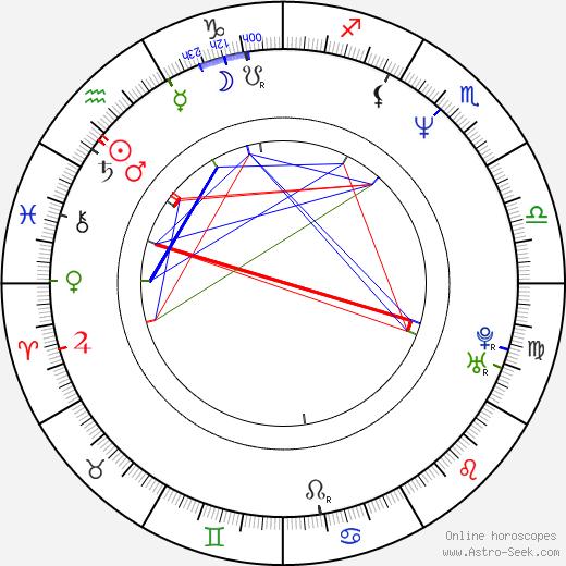 Francesca Neri birth chart, Francesca Neri astro natal horoscope, astrology
